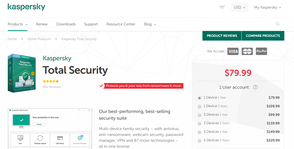 Kaspersky Total Security 2020 PC Mac Android Protection Kaspersky