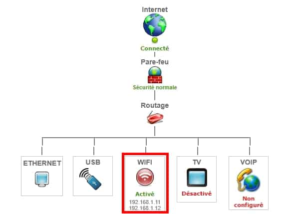 How to Find Your Local IP Address Router